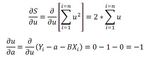 Figure 43: Finding the partial derivatives. | Calculating linear regression and linear best fit.
