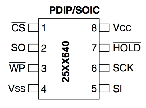 SPI interfacing experiments: EEPROMs, Bus Pirate, ADC/OPT101 with