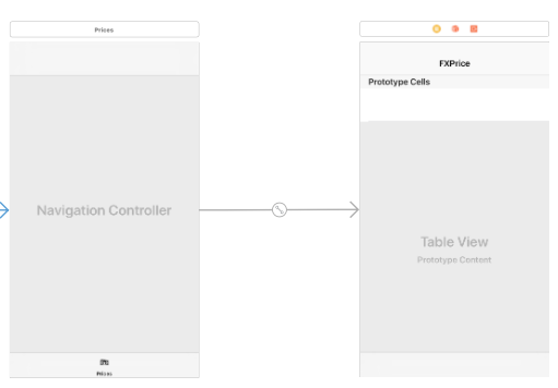 JSON data On Tableview using swiftyJSON and Alamofire