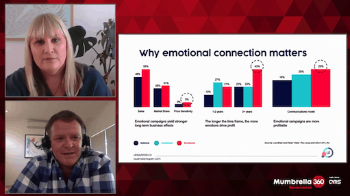 Binet-Filed-why-emotional-connection-matters