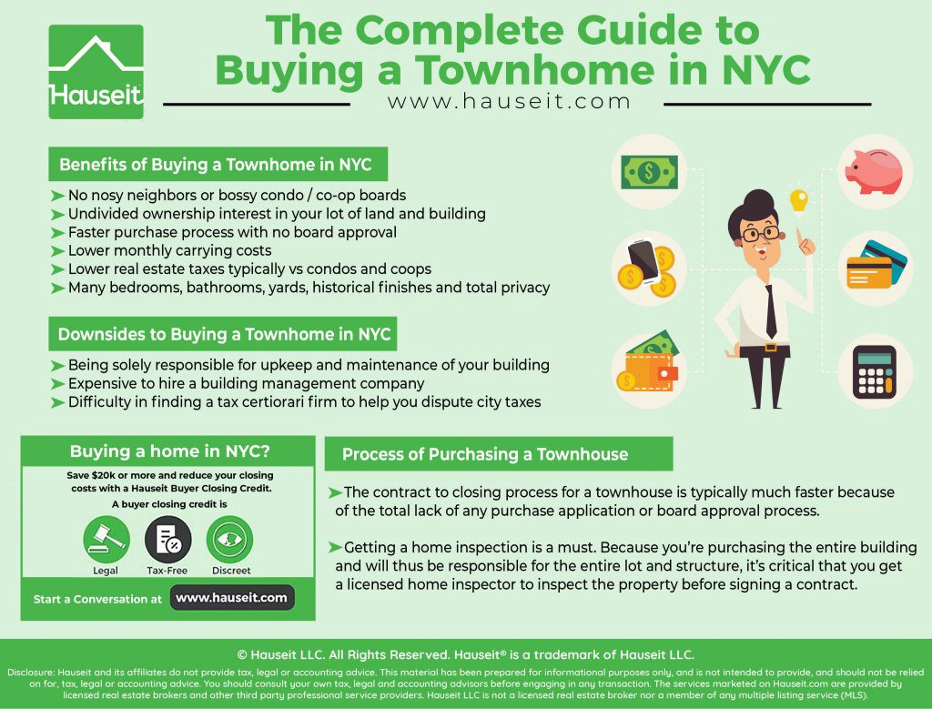 The Authoratative Guide to Buying a Townhome in NYC