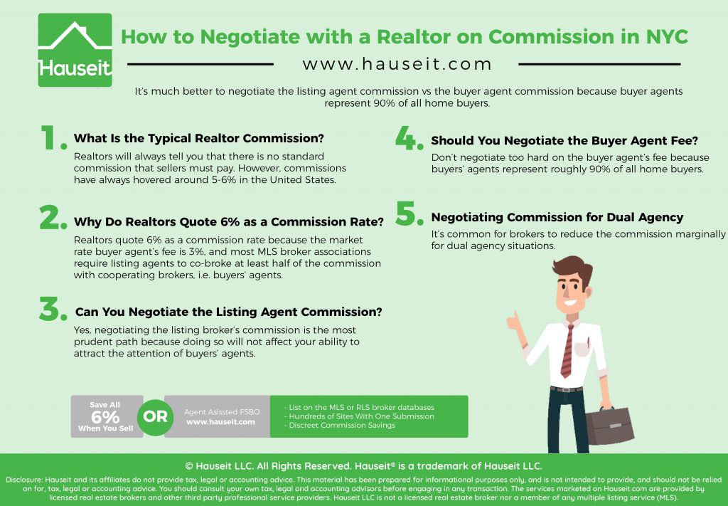 How To Negotiate Real Estate Commissions In Nyc By Hauseit Medium