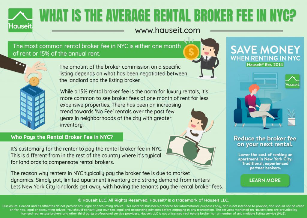 How Much Are Broker Fees for Renting an Apartment in NYC?