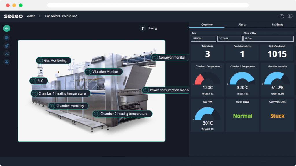 The Digital Twin: Powerful Use Cases for Industry 4 0