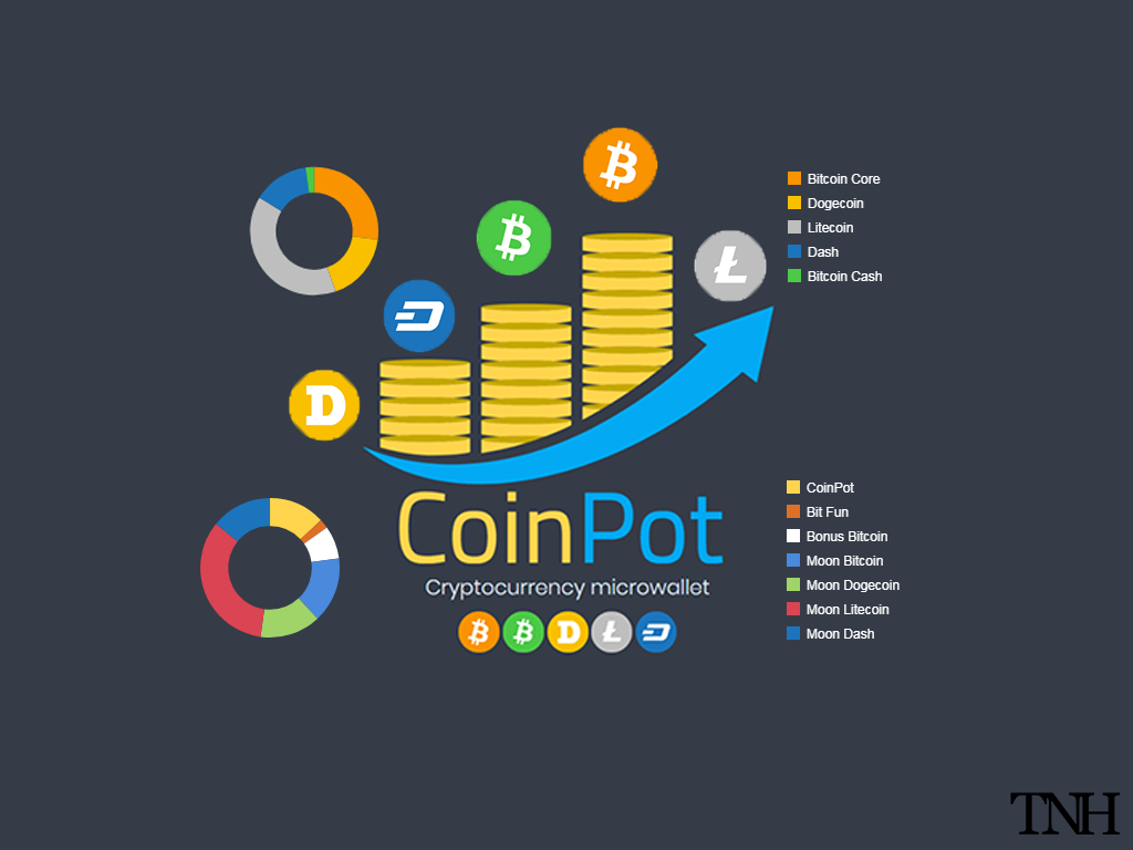 Coinpot the Best Bitcoin and Other Crypto Faucets - AhuAhu