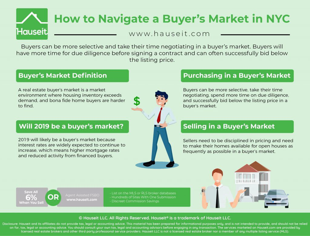 Selling Real Estate in a Buyers Market in NYC - Hauseit - Medium
