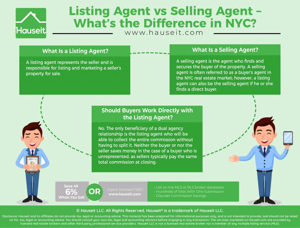The Difference between Listing Agent and Selling Agent in NYC?