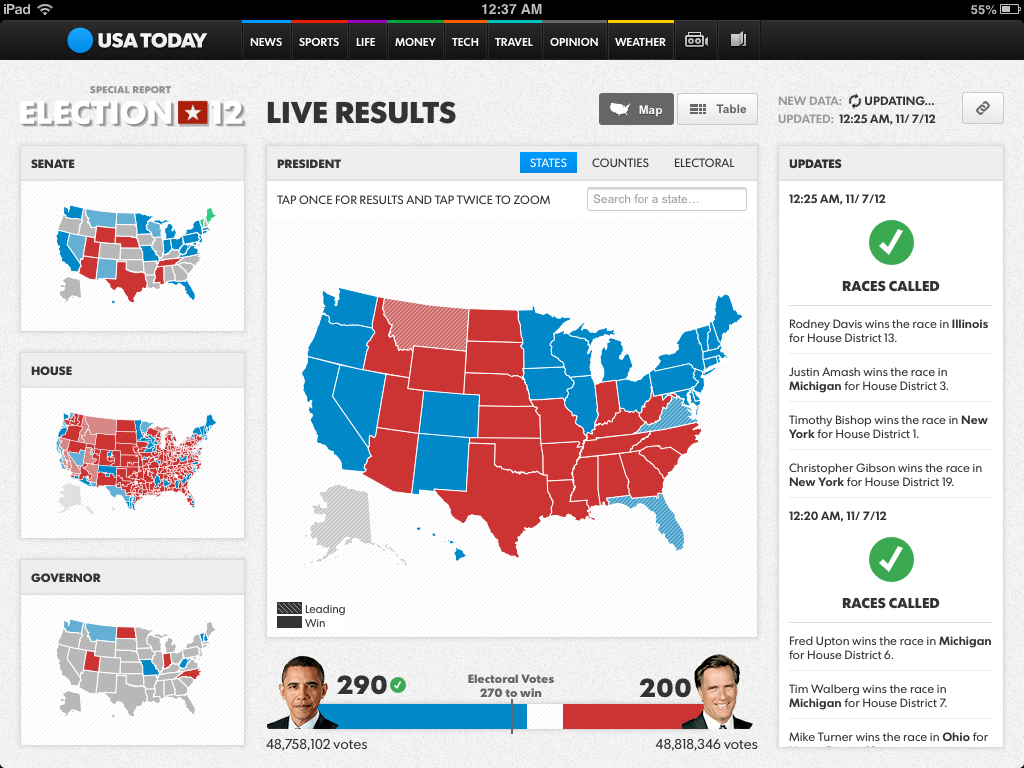 How We Built USA TODAY\'s Election Night Maps - Points of ...
