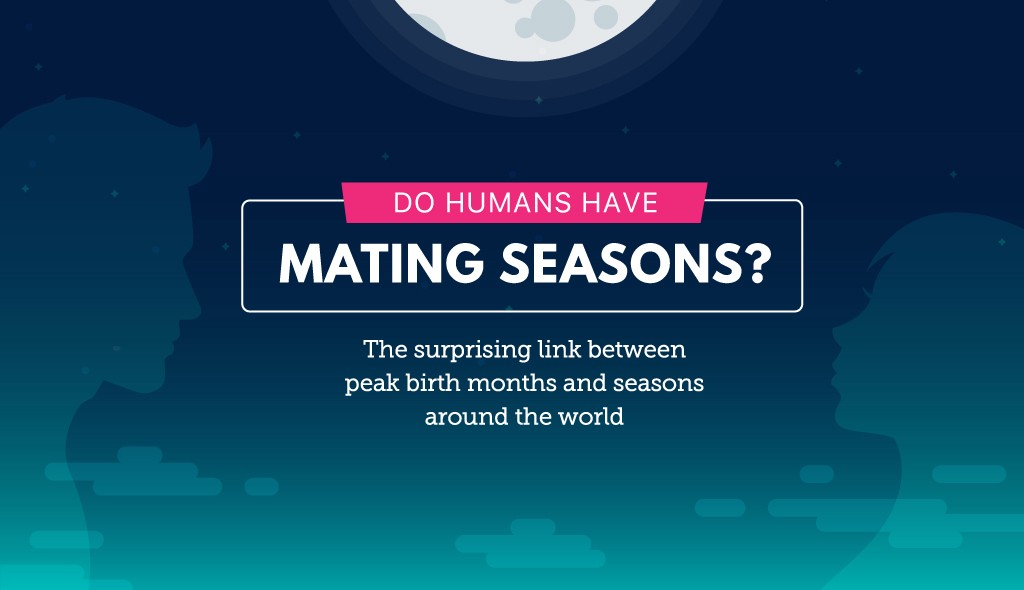 Do humans have mating seasons? This heat map reveals the