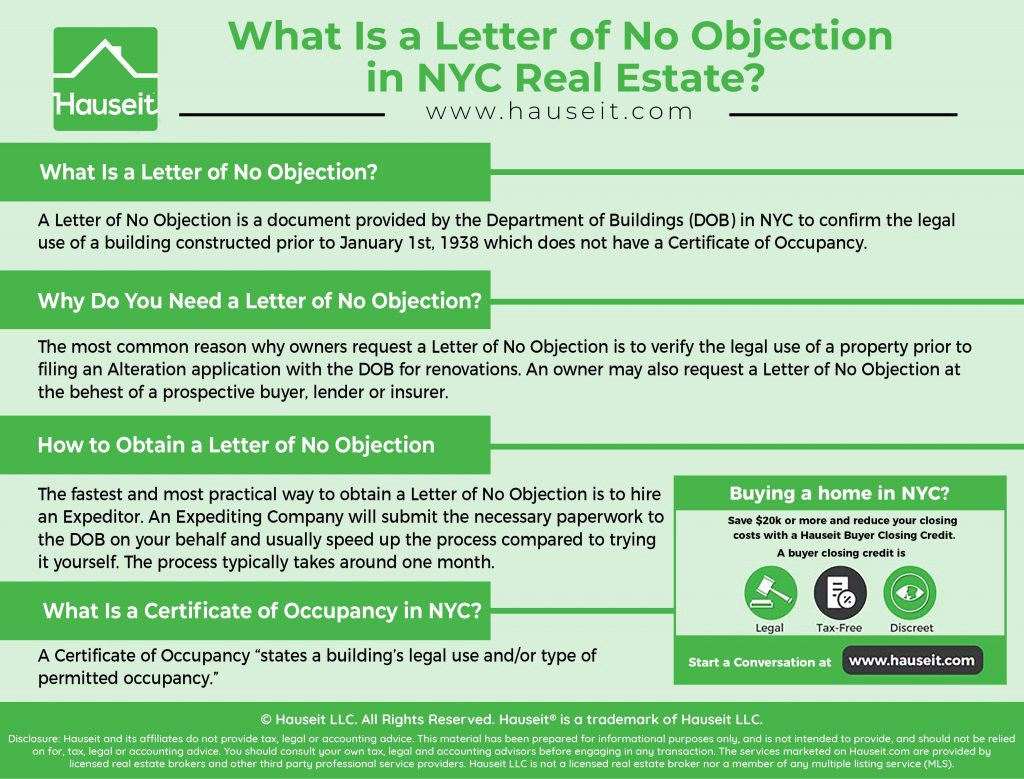 How a Letter of No Objection Works for NYC Properties