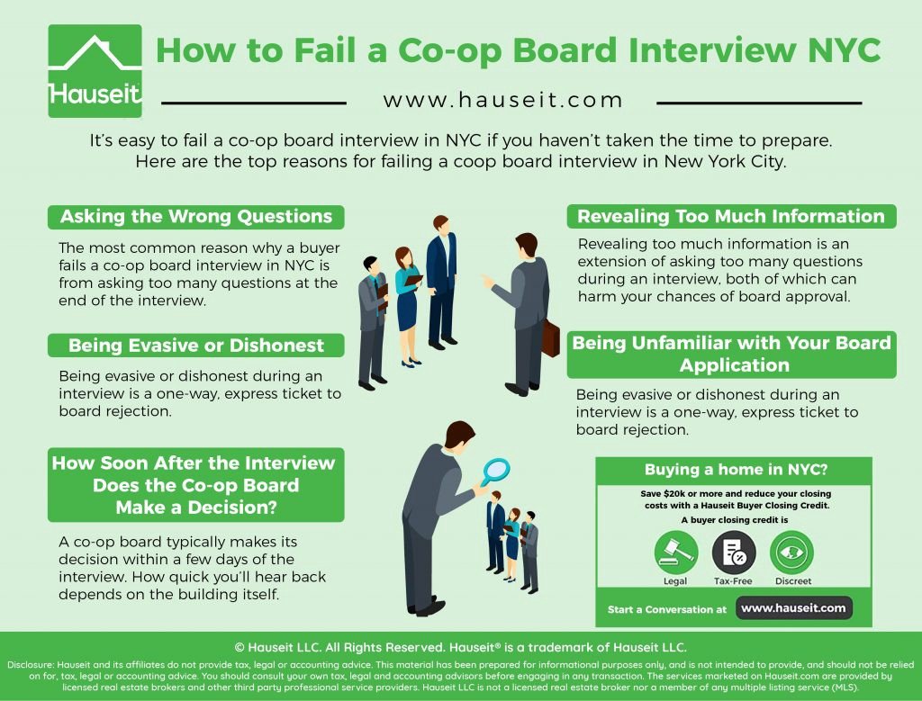 The Easiest Ways to Fail a Coop Board Interview in NYC