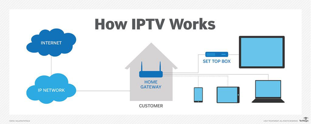 IPTV Integration with Ministra TV (Stalker Portal) - Khan