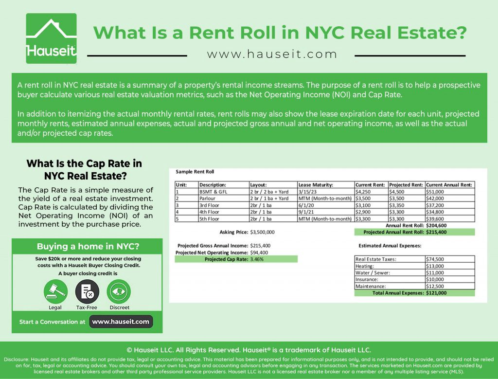 The Rent Roll In Nyc Real Estate Explained By Hauseit Medium