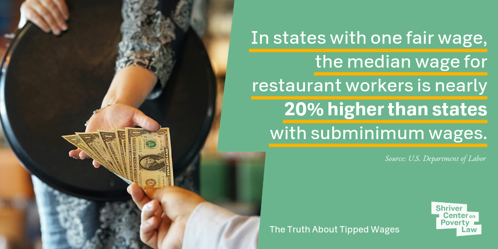How Working For Tips Fosters Sexual Harassment Shriver