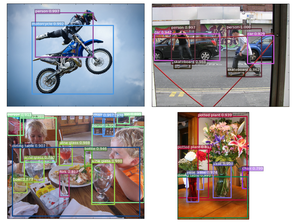 10 Deep Learning projects based on Apache MXNet - ML Review