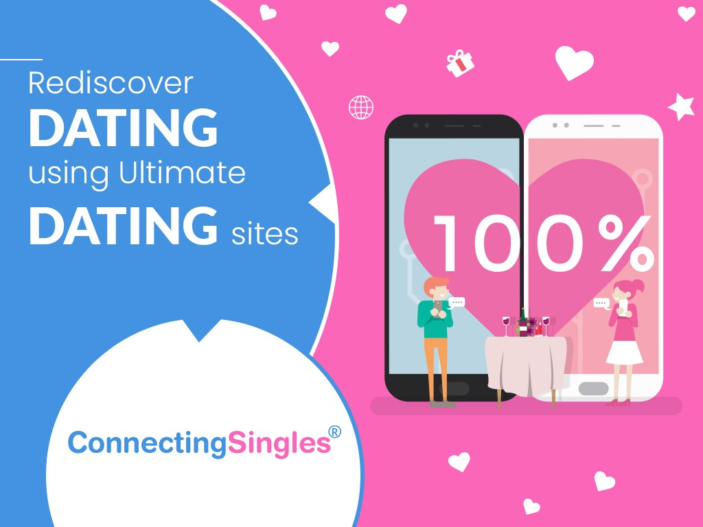 meest populaire dating site in DC