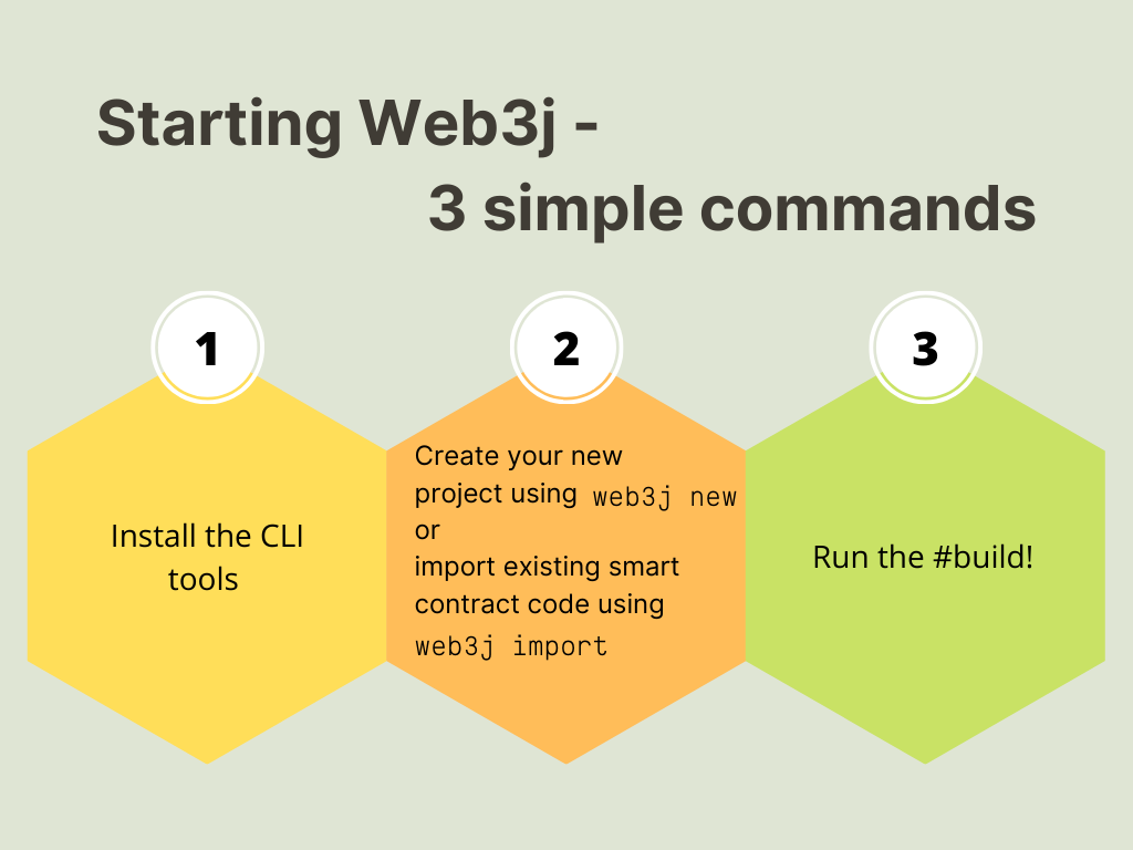 Web3j in 3 simple commands