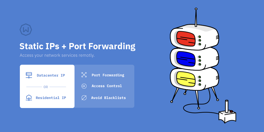 Port Forwarding, Static IPs and Lies - Windscribe