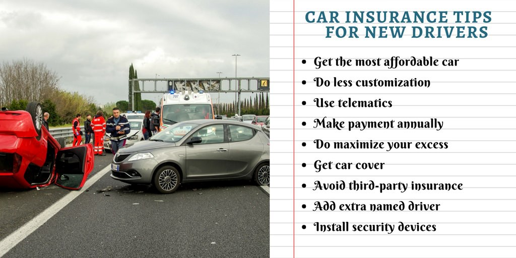 Top Car Insurance Tips For Young Drivers By Ricky Sena Medium