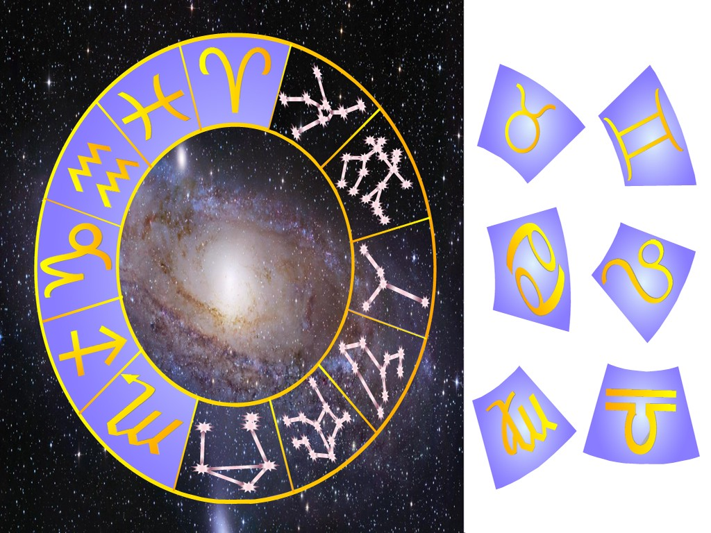 science disproving astrology