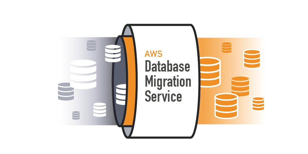 How to Migrate Your Oracle Database to PostgreSQL