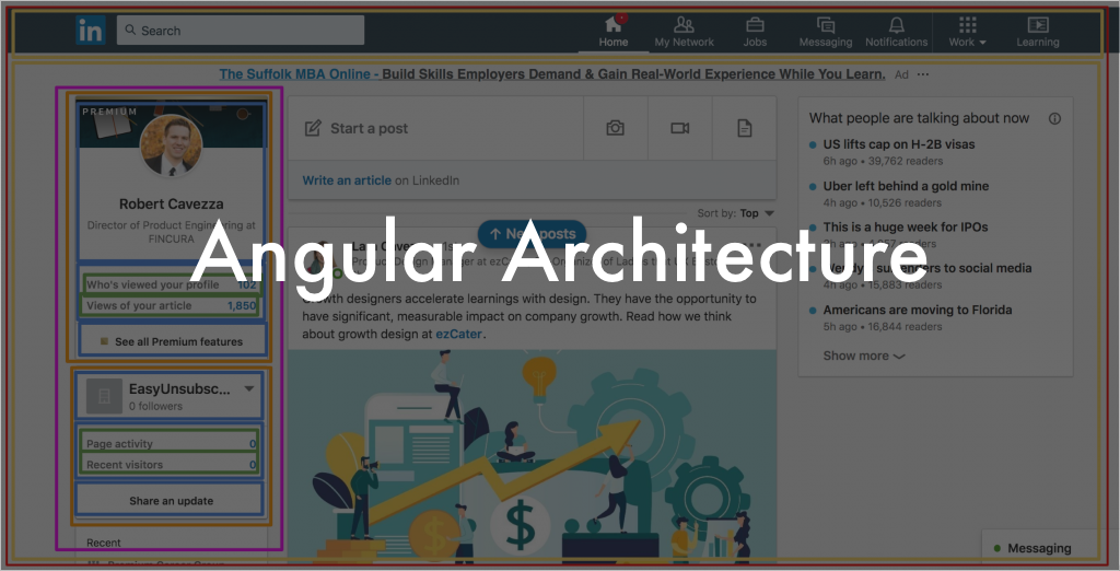 Front End Architecture For Angular Applications By Bob Cavezza Fincura Engineering Medium