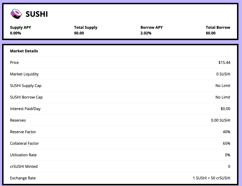 $SUSHI Listed on C.R.E.A.M. BSC