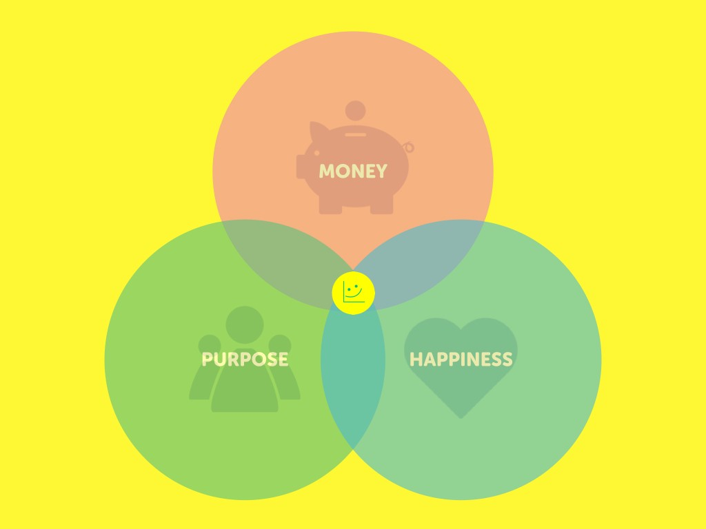 The happiness trap: How to win the battle between money and