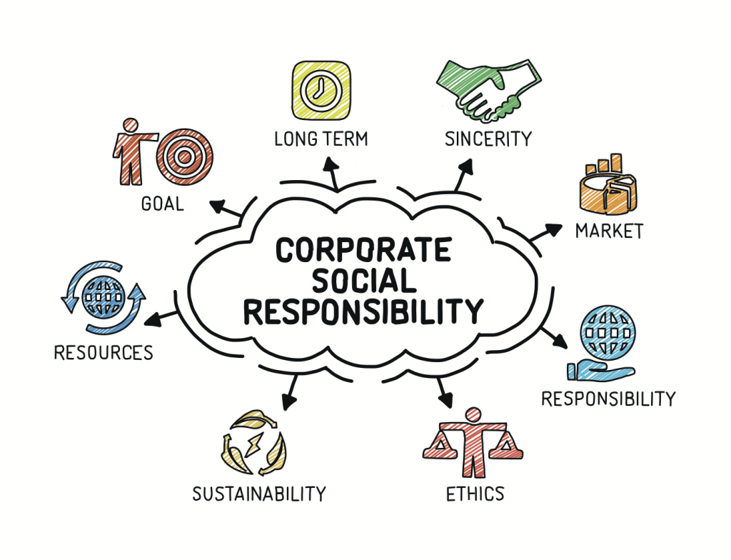 uipath stock can benefit from corporate social responsibility
