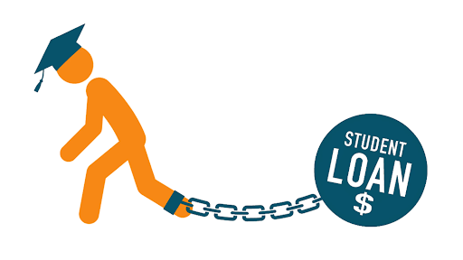 """The image shows a person (made from clipart) with a graduation cap on. They are trying to walk forward, but they have a ball and chain attached to their ankle. The ball says, """"Student LOAN $"""""""