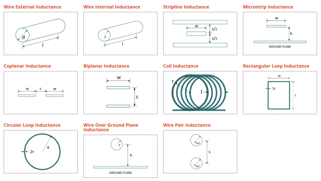Inductance Calculators — Free Calculators to Calculate