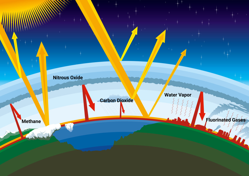 Climate Change Channel cover image