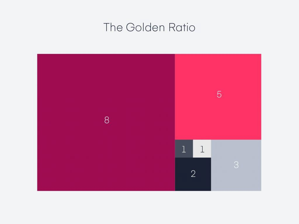 A Guide To The Golden Ratio For Designers By Invision Inside Design Medium