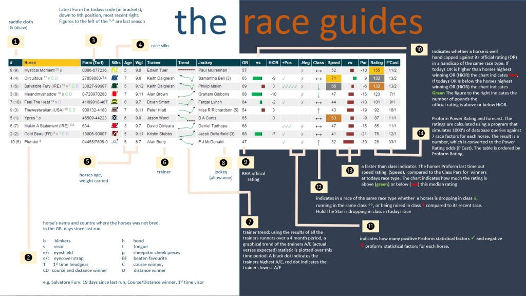 12 Free Horse Racing Resources Online You Can't Afford to Miss…