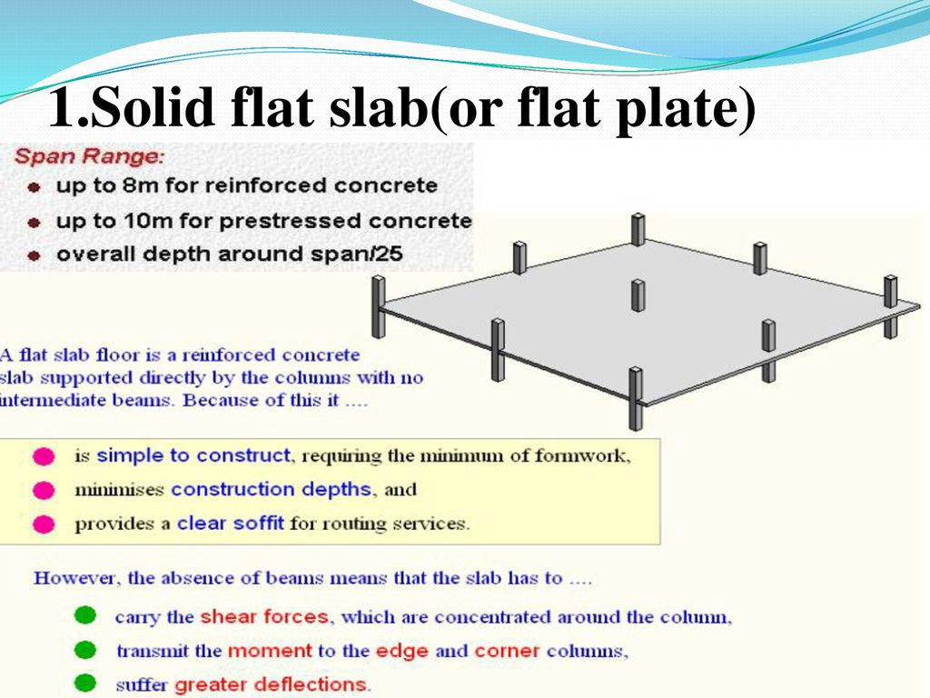 Benefits Of Flat Slab Construction Rajib Dey Medium