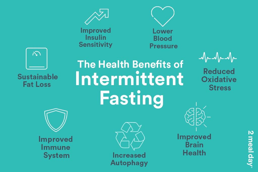 The Top 5 Health Benefits of Intermittent Fasting | by Mark Ollerton | Medium