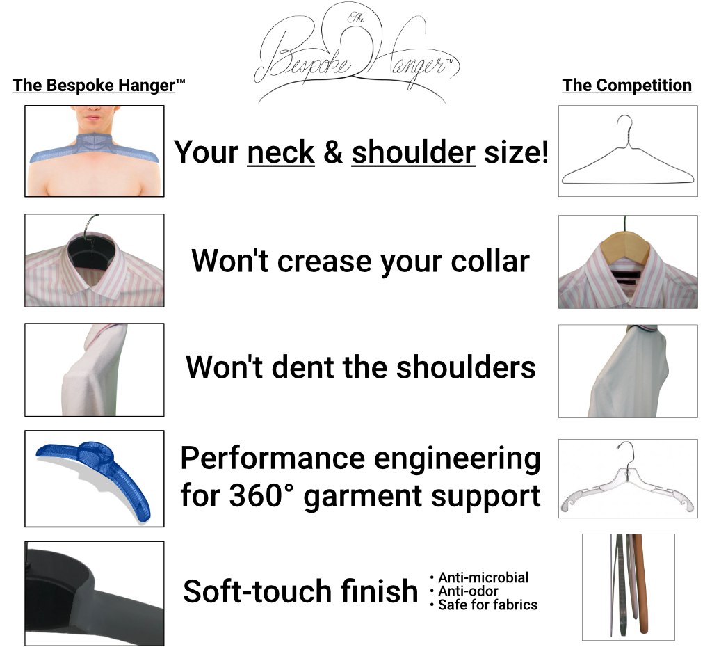 Finally — Clothes Hangers in Your Size! - The Bespoke Hanger