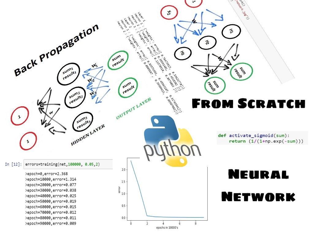 Chapter 7 1 : Neural network from scratch in python