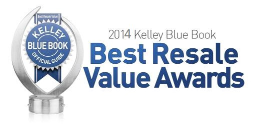 Used Car Values >> Kelley Blue Book Online Database For Used Car Values