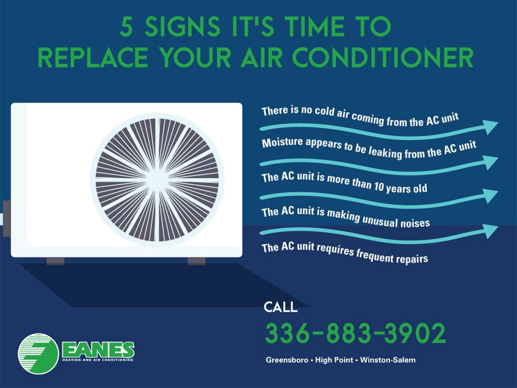 Air Conditioning Replacement Signs Infographic By Eanescomfort