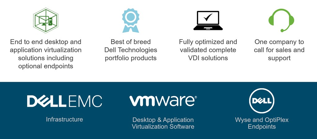 Virtual Desktop Infrastructure: Are We There Yet? - RogerKay
