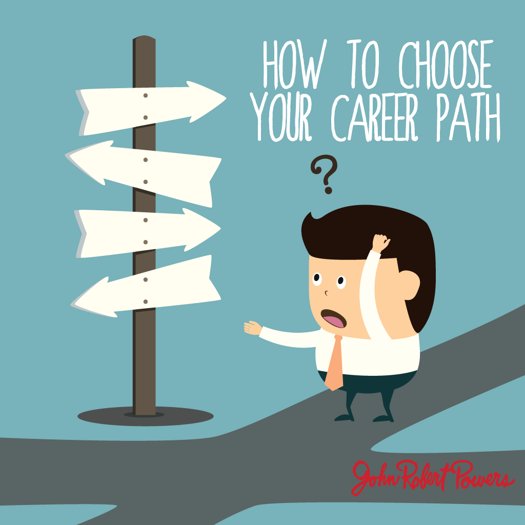 Letting a career test plan your future … - Psyc 406–2016
