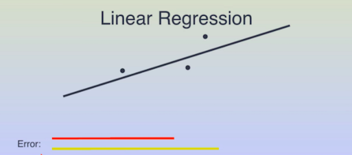 Linear Regression on CarPrice dataset OR Encoding a