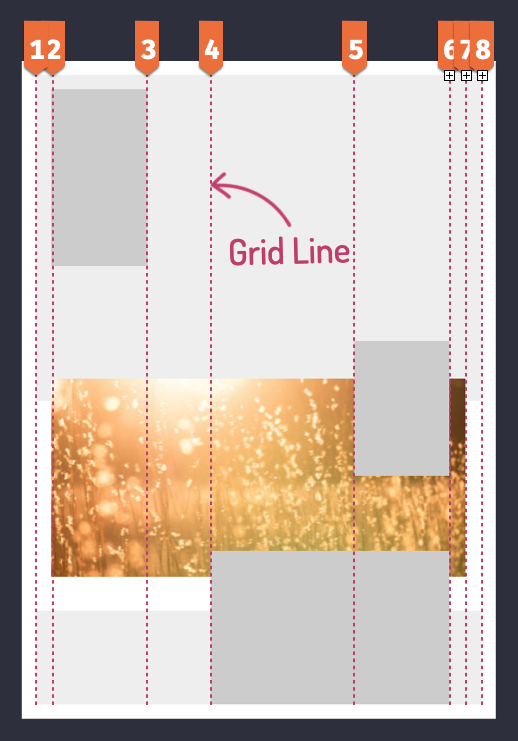6 panel vertical layout grid with vertical lines number 1 to 8 along each column of the grid