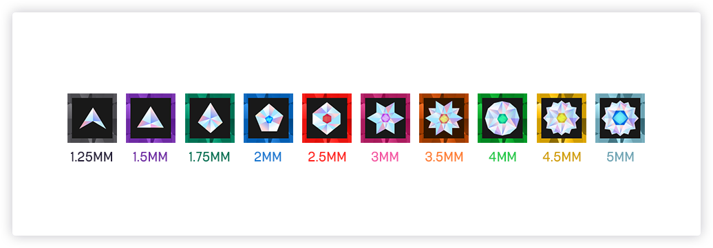 Earn new rewards for supporting your favorite creators