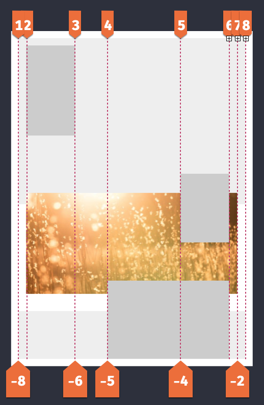 6 panel vertical layout grid with vertical lines number -2 to -8 along each column of the grid from right to left