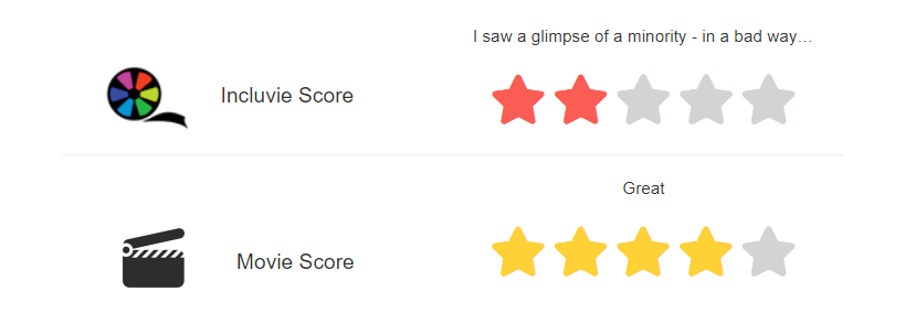 Incluvie Score: 2/5 (I saw a glimpse of a minority, in a bad way) Movie Score: 4/5 (Great)