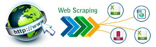 Web Scraping 101 with Python & Beautiful Soup - codeburst