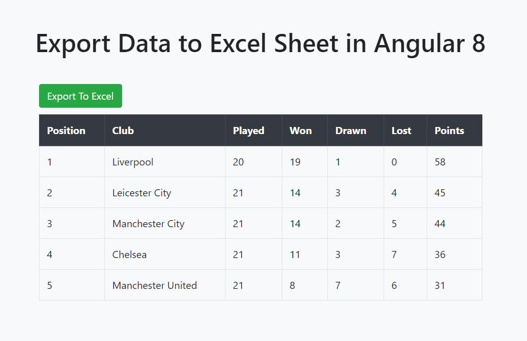 Export Data To An Excel Sheet In Angular 8 Level Up Coding