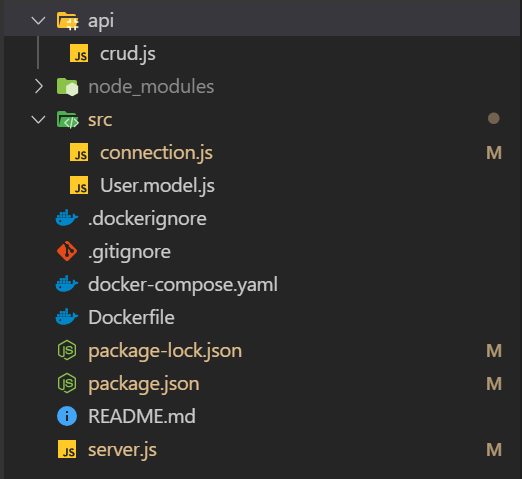 Introduction to Docker with a simple 'Dockerized' Node js